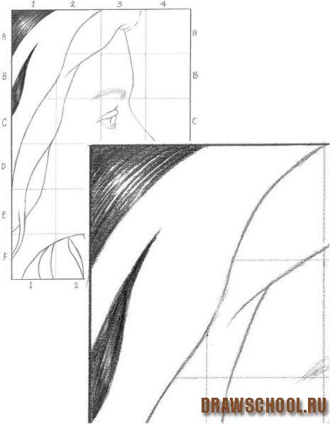 Как рисовать человека в профиль